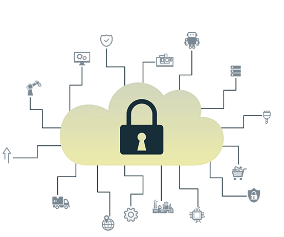 up2parts-data-security-GDPR-compliant-SSL-TSL-encryption